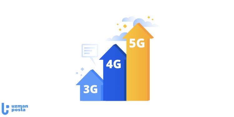 5G İle Birlikte Gelecekte Bizi Neler Bekliyor?